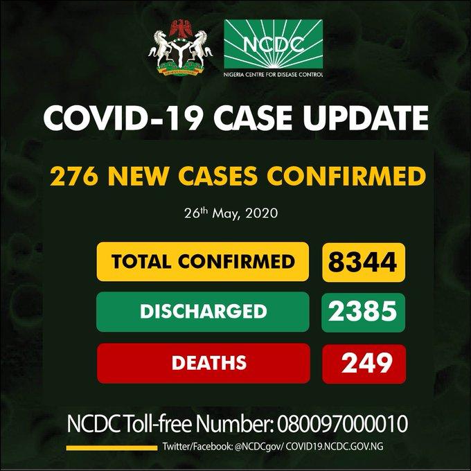 BREAKING: Nigeria's COVID-19 cases now 8344